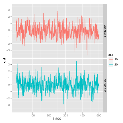 how to create multiple surface plots