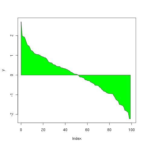Data mining survivor miscellaneousplots waterfall plots image rplot waterfall01 ccuart Images